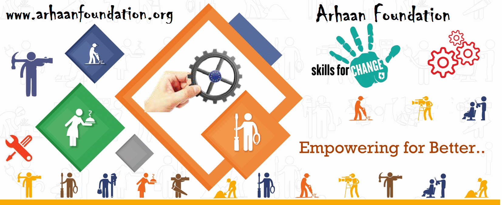Arhaan Foundation, TP, Training Partner
