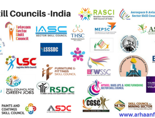 Sector Skill Councils SSC