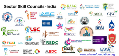 Sector Skill Councils, Arhaan Foundation